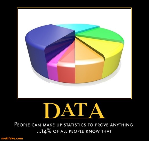 data-pie-graph-fake-statistics-demotivational-posters-1306358986